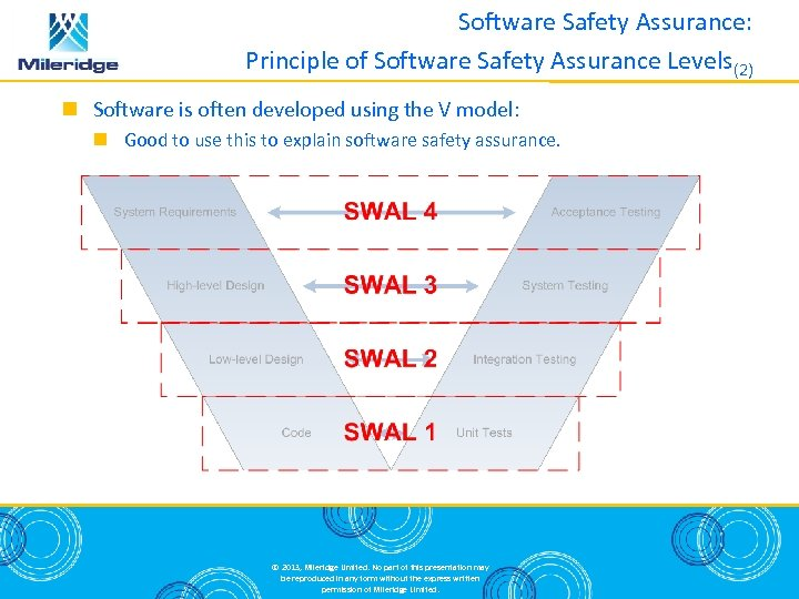 Software Safety Assurance: Principle of Software Safety Assurance Levels(2) Software is often developed using