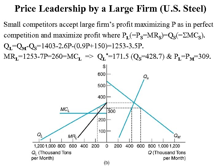 Price Leadership by a Large Firm (U. S. Steel) Small competitors accept large firm's