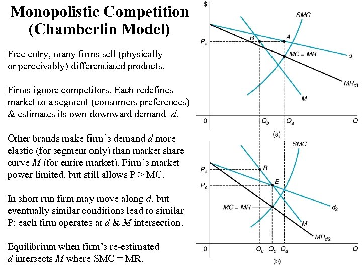 Monopolistic Competition (Chamberlin Model) Free entry, many firms sell (physically or perceivably) differentiated products.