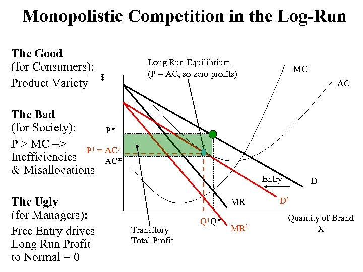 Monopolistic Competition in the Log-Run The Good (for Consumers): Product Variety $ Long Run