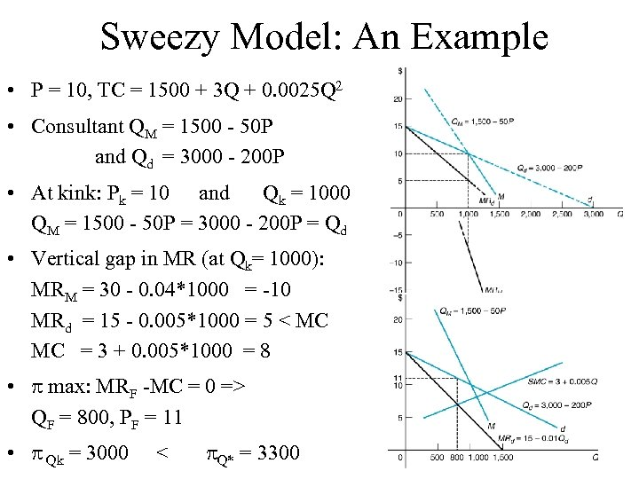 Sweezy Model: An Example • P = 10, TC = 1500 + 3 Q