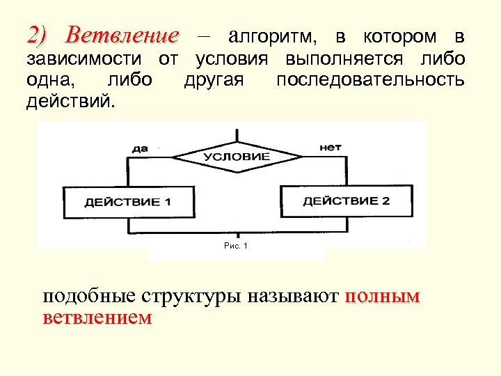 2) Ветвление – алгоритм, в котором в зависимости от условия выполняется либо одна, либо
