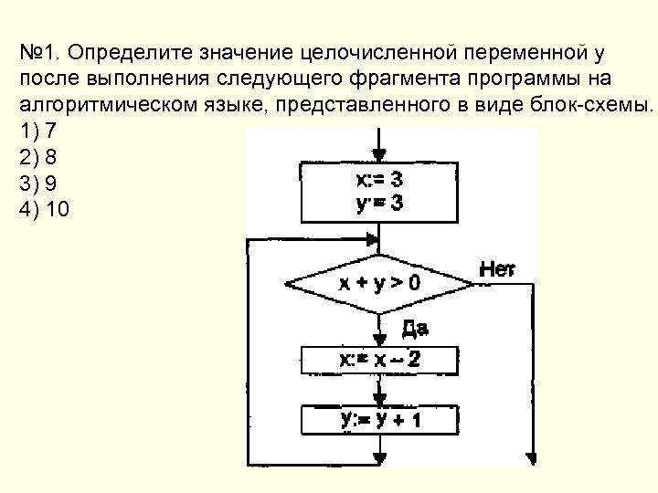 № 1. Определите значение целочисленной переменной у после выполнения следующего фрагмента программы на алгоритмическом