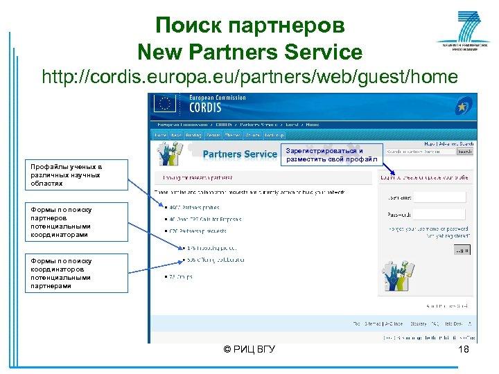 Поиск партнеров New Partners Service http: //cordis. europa. eu/partners/web/guest/home Зарегистрироваться и разместить свой профайл