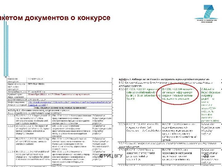 акетом документов о конкурсе © РИЦ ВГУ 33