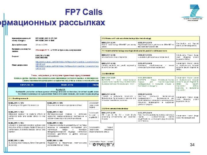 FP 7 Calls ормационных рассылках © РИЦ ВГУ 34