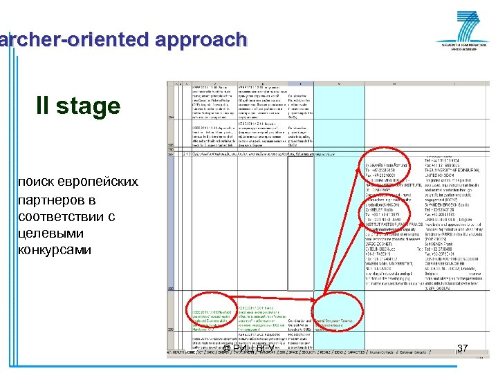 archer-oriented approach II stage поиск европейских партнеров в соответствии с целевыми конкурсами © РИЦ