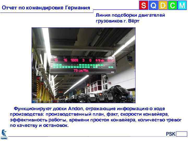 Отчет по командировке Германия Линия подсборки двигателей грузовиков г. Вёрт Функционируют доски Andon, отражающие