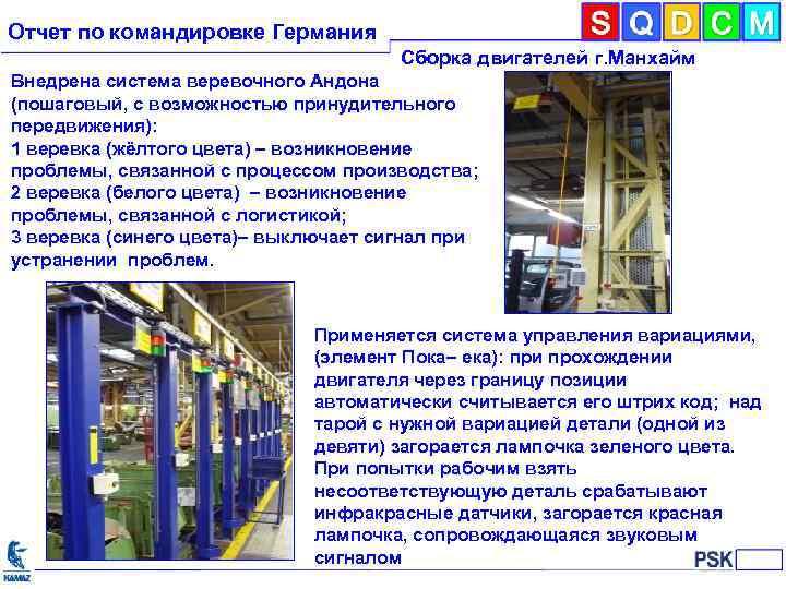 Отчет по командировке Германия Сборка двигателей г. Манхайм Внедрена система веревочного Андона (пошаговый, с