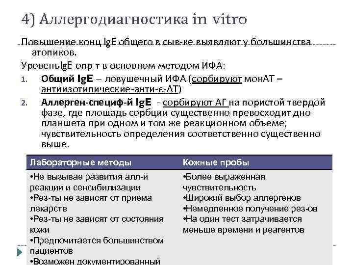 4) Аллергодиагностика in vitro Повышение конц Ig. E общего в сыв-ке выявляют у большинства