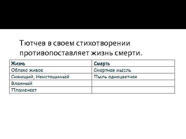 Тютчев в своем стихотворении противопоставляет жизнь смерти.
