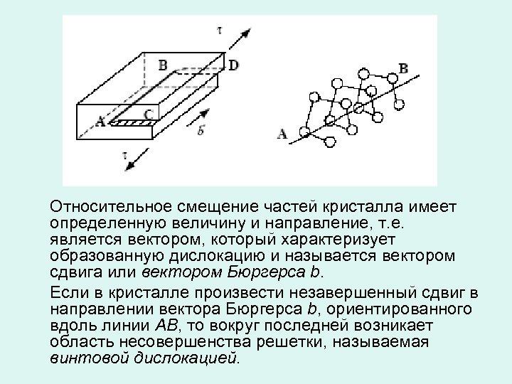 Относительное смещение частей кристалла имеет определенную величину и направление, т. е. является вектором, который