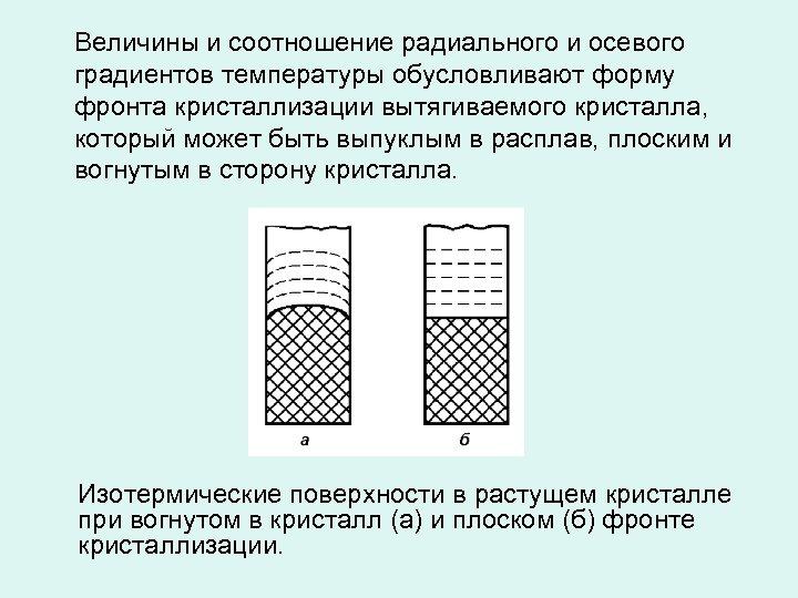 Величины и соотношение радиального и осевого градиентов температуры обусловливают форму фронта кристаллизации вытягиваемого кристалла,