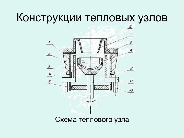 Конструкции тепловых узлов Схема теплового узла