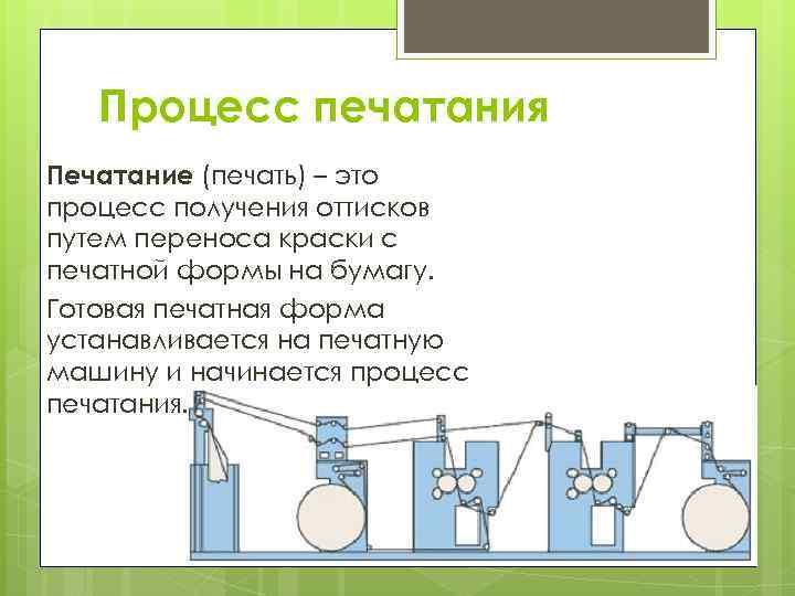 Процесс печатания Печатание (печать) – это процесс получения оттисков путем переноса краски с печатной