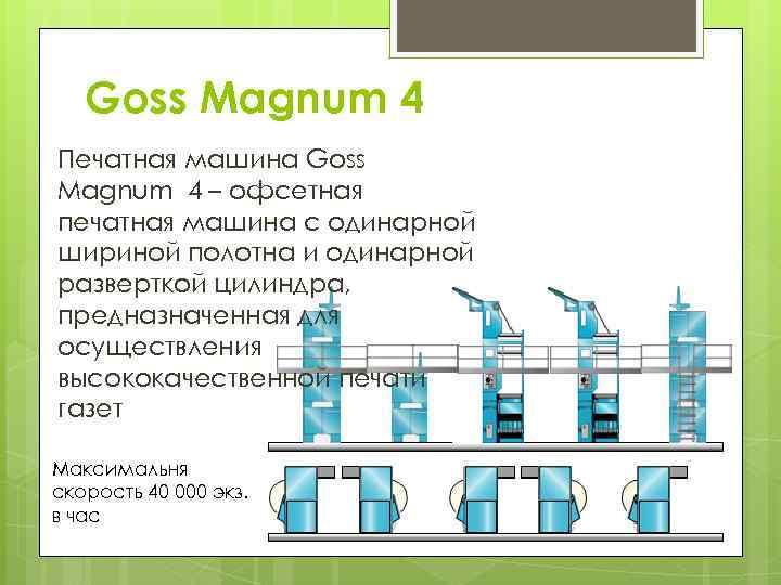 Goss Magnum 4 Печатная машина Goss Magnum 4 – офсетная печатная машина с одинарной