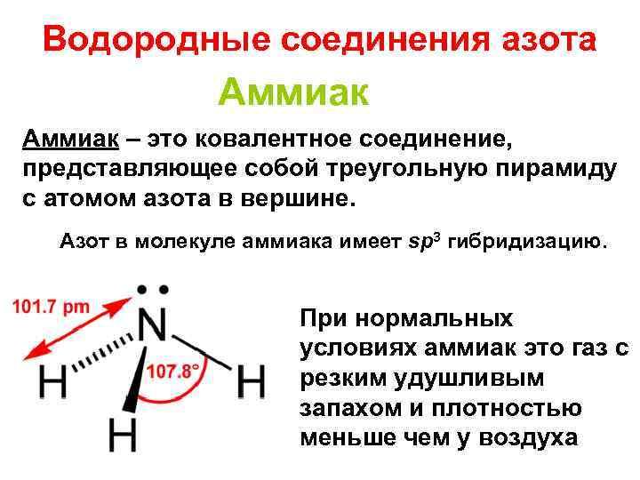 Водородные соединения азота Аммиак – это ковалентное соединение, представляющее собой треугольную пирамиду с атомом