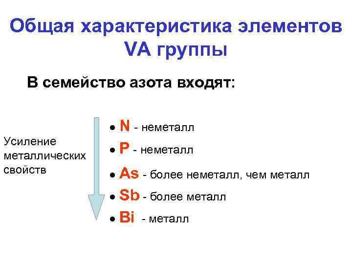 Общая характеристика элементов VA группы В семейство азота входят: ● N - неметалл Усиление