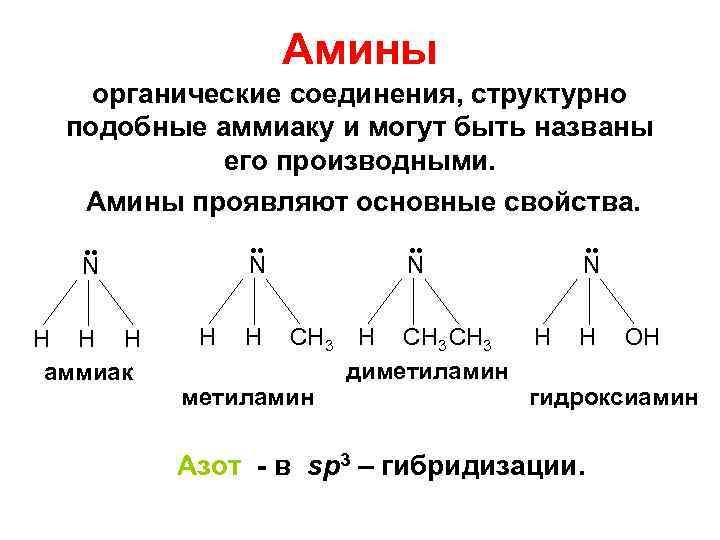 Амины органические соединения, структурно подобные аммиаку и могут быть названы его производными. Амины проявляют