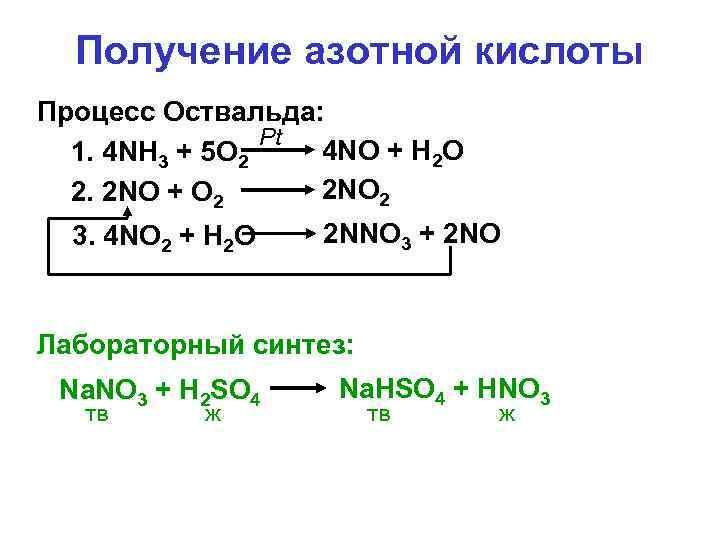 Получение азотной кислоты Процесс Оствальда: Pt 4 NO + H 2 O 1. 4