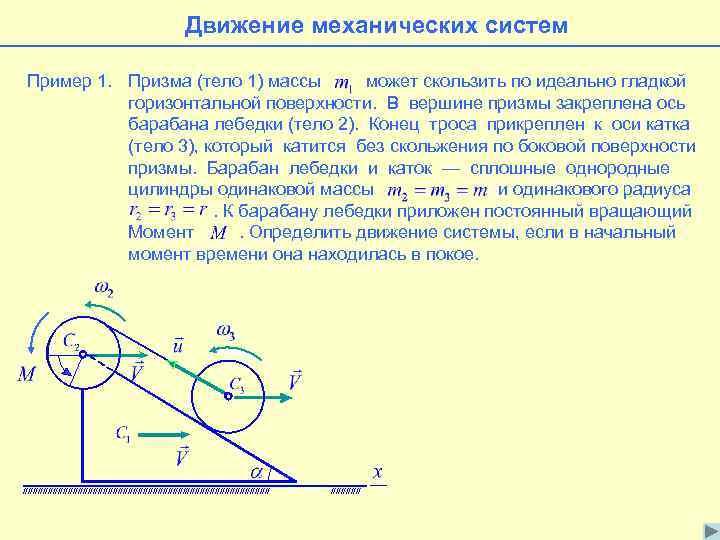 Движение механических систем Пример 1. Призма (тело 1) массы может скользить по идеально гладкой