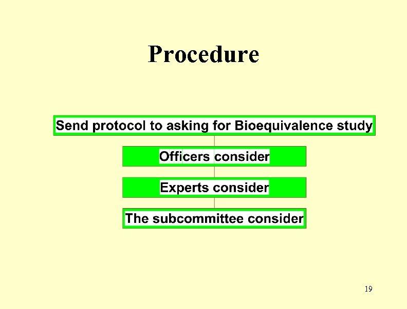 Procedure 19