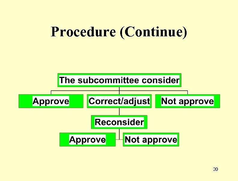 Procedure (Continue) 20