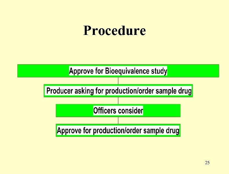 Procedure 25