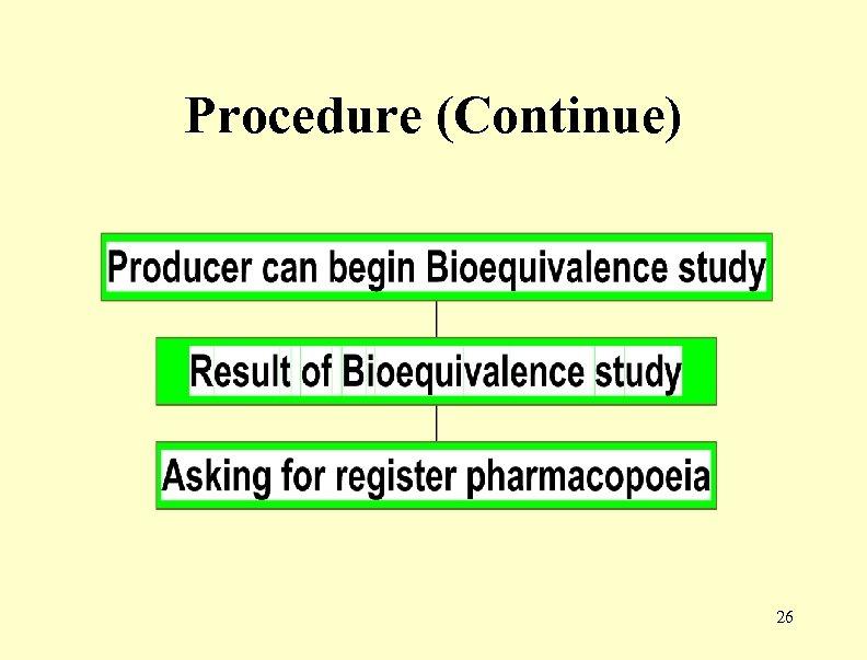 Procedure (Continue) 26