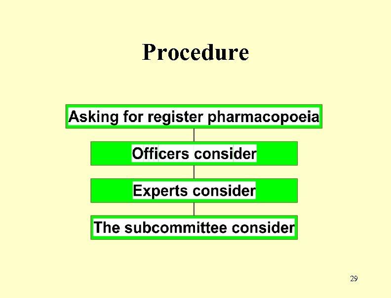 Procedure 29