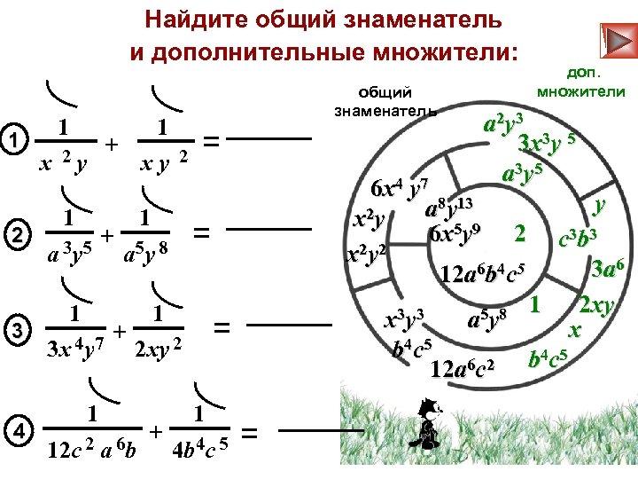 Найдите общий знаменатель и дополнительные множители: 1 1 2 y + x y x
