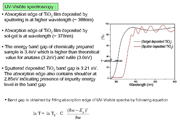 UV-Visible spectroscopy : • Absorption edge of Ti. O 2 film deposited by sputtering
