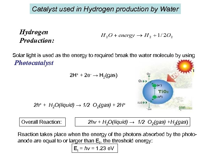 Catalyst used in Hydrogen production by Water Hydrogen Production: Solar light is used as