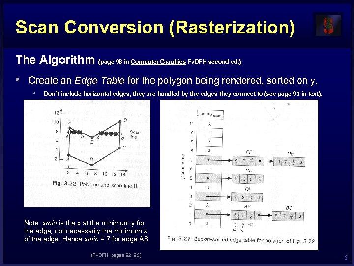 Scan Conversion (Rasterization) The Algorithm (page 98 in Computer Graphics Fv. DFH second ed.