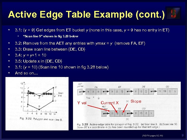 Active Edge Table Example (cont. ) • 3. 1: (y = 9) Get edges