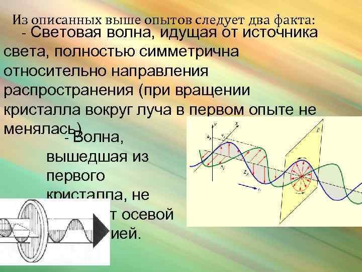 Из описанных выше опытов следует два факта: - Световая волна, идущая от источника света,