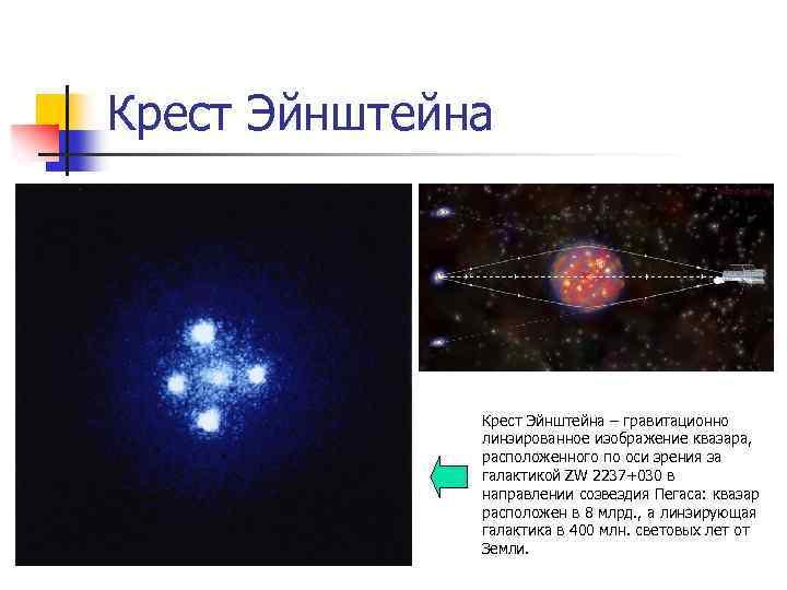 Крест Эйнштейна – гравитационно линзированное изображение квазара, расположенного по оси зрения за галактикой ZW
