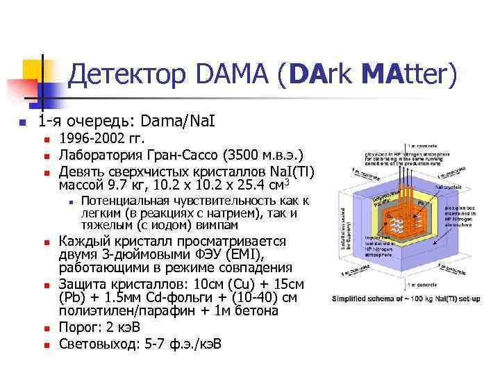 Детектор DAMA (DArk MAtter) n 1 -я очередь: Dama/Na. I n n n 1996
