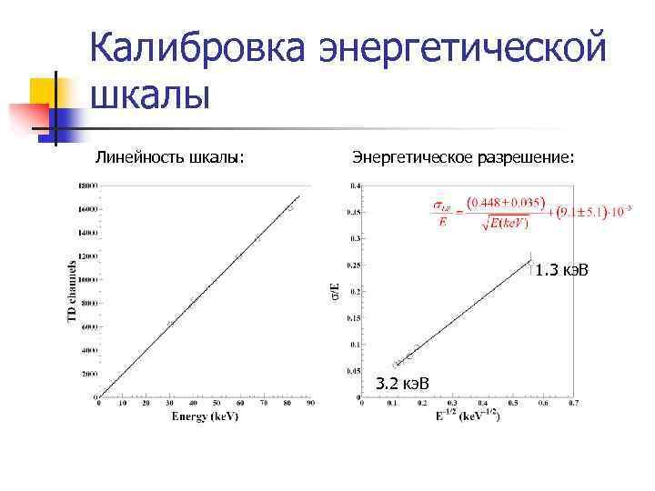 Калибровка энергетической шкалы Линейность шкалы: Энергетическое разрешение: 1. 3 кэ. В 3. 2 кэ.