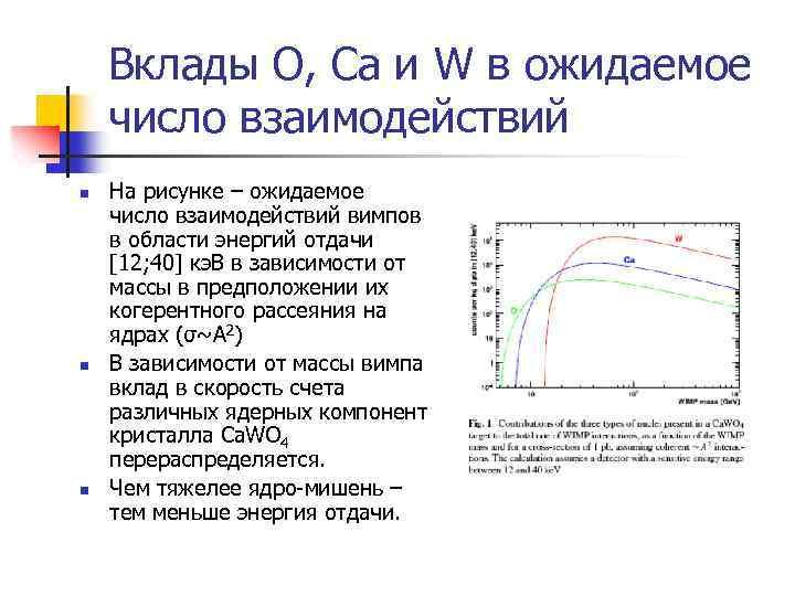 Вклады O, Ca и W в ожидаемое число взаимодействий n n n На рисунке