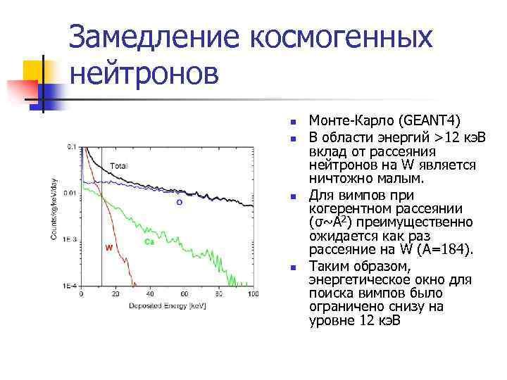 Замедление космогенных нейтронов n n Монте-Карло (GEANT 4) В области энергий >12 кэ. В