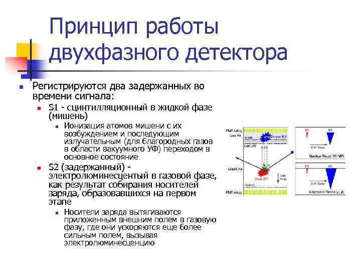 Принцип работы двухфазного детектора n Регистрируются два задержанных во времени сигнала: n S 1