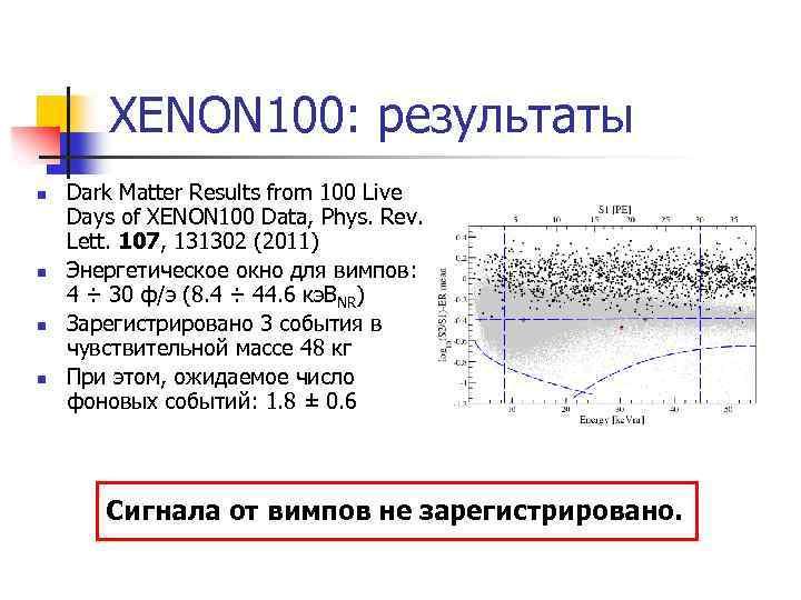 XENON 100: результаты n n Dark Matter Results from 100 Live Days of XENON
