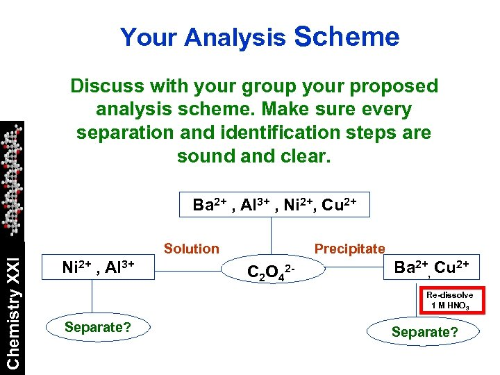 Your Analysis Scheme Discuss with your group your proposed analysis scheme. Make sure every