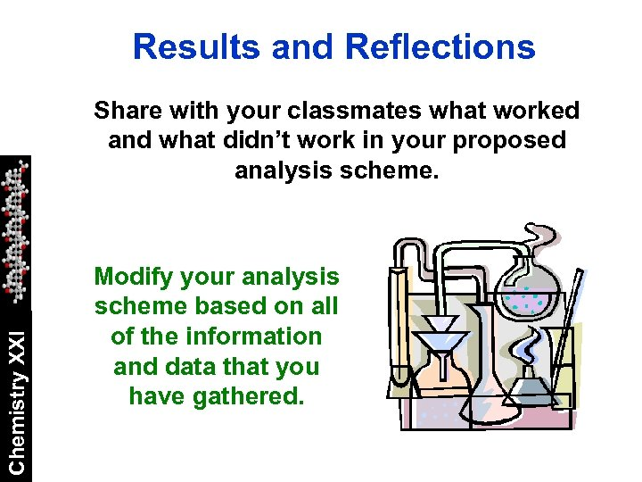 Results and Reflections Chemistry XXI Share with your classmates what worked and what didn't