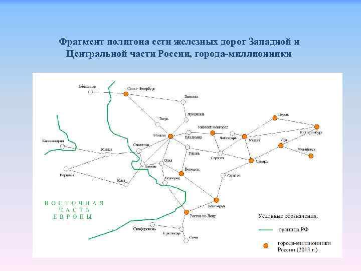 Фрагмент полигона сети железных дорог Западной и Центральной части России, города-миллионники