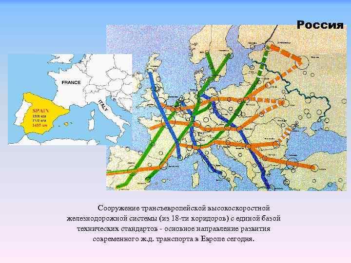 Россия Сооружение трансъевропейской высокоскоростной железнодорожной системы (из 18 -ти коридоров) с единой базой технических