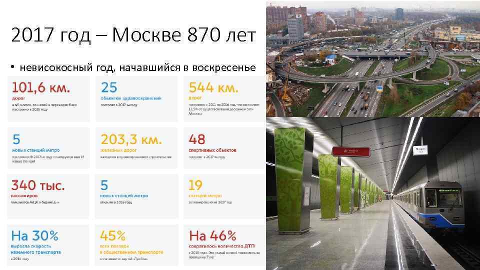 2017 год – Москве 870 лет • невисокосный год, начавшийся в воскресенье