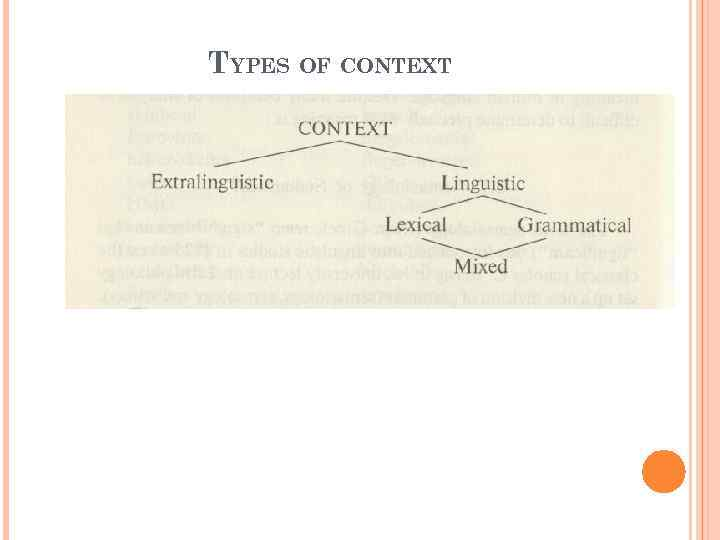 TYPES OF CONTEXT