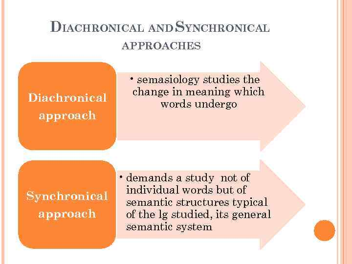 DIACHRONICAL AND SYNCHRONICAL APPROACHES Diachronical approach • semasiology studies the change in meaning which
